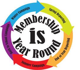 membership-year-round2